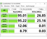 Test Kingston 32GB DataTraveler 100 G3 (USB 3.0)