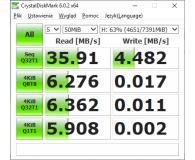 Opinia o Kingston 8GB Data Traveler I G4 (USB 3.0)