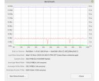 Recenzja SanDisk 64GB Ultra (USB 3.0) 100MB/s