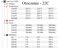 Test Intel i5-6500 3.20GHz 6MB BOX