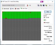 Test SanDisk 64GB microSDXC Ultra Class 10 UHS-I 48MB/s
