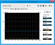 Test SanDisk 128GB Ultra Flair (USB 3.0)