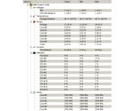 Opinia o AMD Ryzen 5 1600 3.2GHz