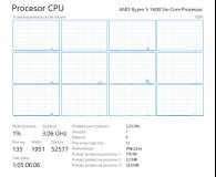 AMD Ryzen 5 1600 - raf