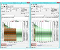 Samsung 128GB microSDXC Evo Plus zapis 90MB/s odcz 100MB/s - Kuba