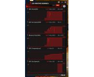 Test ASUS Radeon RX 570 4GB GDDR5