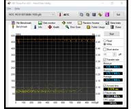 Test WD 1TB M.2 SATA SSD Blue