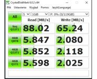 Test SanDisk 128GB microSDXC Ultra 100MB/s A1 C10 UHS-I U1