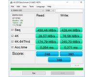 Test BIWIN 120GB 2,5'' SATA A3 Series