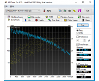 Test Seagate BARRACUDA 4TB 5400obr. 256MB