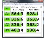 "Recenzja GOODRAM 240GB 2,5"" SSD MLC IRDM PRO (GEN2)"