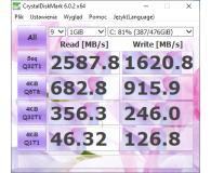 Test Plextor 512GB M.2 PCIe NVMe M9PeG