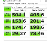 Test GOODRAM 120GB SATA S400U M.2 2280 OEM