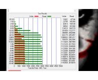 Opinia o ADATA 240GB M.2 PCIe XPG SX8200