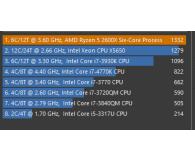Opinia o AMD Ryzen 5 2600X