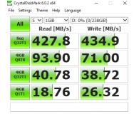 Opinia o Plextor 256GB M.2 SATA SSD M8VG