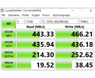 "Test Patriot 480GB 2,5"" SATA SSD BURST"