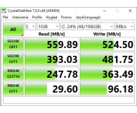 "Test GOODRAM 512GB 2,5"" SATA SSD CX400"