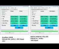 Recenzja ADATA 256GB M.2 PCIe NVMe XPG SX8200 Pro