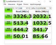 Test ADATA 512GB M.2 PCIe NVMe XPG SX8200 Pro