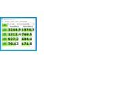 Opinia o ADATA 512GB M.2 PCIe NVMe XPG SX8200 Pro