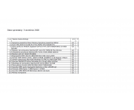 Recenzja ADATA 512GB M.2 PCIe NVMe XPG SX8200 Pro