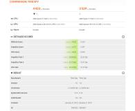Test Gigabyte Radeon RX 570 GAMING 8GB GDDR5