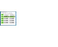 ADATA 512GB M.2 PCIe NVMe XPG GAMMIX S11 Pro  - Pracownik Intela
