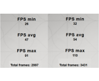 Opinia o Gigabyte GeForce GTX 1660 OC 6GB GDDR5