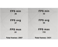 Test Gigabyte GeForce GTX 1660 OC 6GB GDDR5
