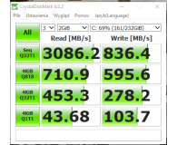 Test PNY 250GB M.2 PCIe NVMe XLR8 CS3030