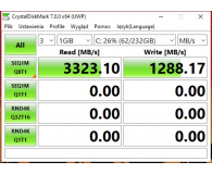 Test PNY 250GB M.2 PCIe NVMe XLR8 CS3030