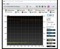 Test PNY 500GB M.2 PCIe NVMe XLR8 CS3030