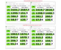 Opinia o PNY 1TB M.2 PCIe NVMe XLR8 CS3030