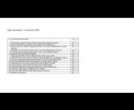 Opinia o AMD Ryzen 7 3700X