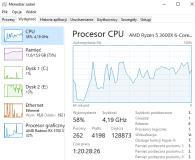 Opinia o AMD Ryzen 5 3600X