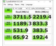 Recenzja ADATA 512GB M.2 PCIe NVMe XPG SPECTRIX S40G RGB