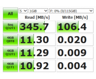 Test Patriot 128GB Rage Elite 400/100MB/s (odczyt/zapis)