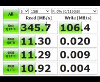 Patriot 128GB Rage Elite 400/100MB/s (odczyt/zapis) - Artur