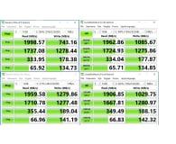 Test Kingston 250GB M.2 PCIe NVMe A2000