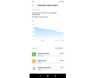 Recenzja Xiaomi Redmi Note 8 PRO 6/64GB Forest Green
