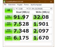Kingston 32GB microSDHC Canvas Select Plus 100MB/s - Mariusz