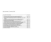 Opinia o Gigabyte GeForce RTX 2070 WINDFORCE 2X 8GB GDDR6