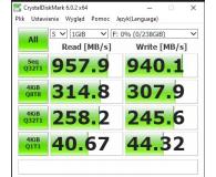 Test Silver Monkey Obudowa do dysku m.2 NVMe (USB-C)