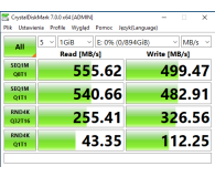 "Test GOODRAM 960GB 2,5"" SATA SSD CL100 gen.3"