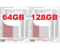 Lexar 64GB microSDXC High-Performance 633x UHS-I A1 V30 - Bartek