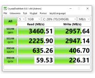 GOODRAM 1TB M.2 PCIe NVMe IRDM - Maciek