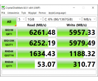 GOODRAM 1TB M.2 PCIe NVMe IRDM - Leszek