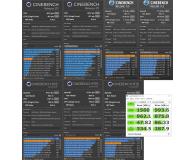 Lenovo  IdeaPad Gaming 3-15 Ryzen 7/32GB/512 GTX1650  - Valeriy