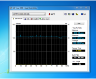Test  ADATA 128GB 2,5'' SATA SSD Ultimate SU800 3D NAND  - Janusz
